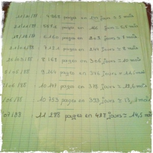 cahier de lecture 12 à 17 bilan de pages
